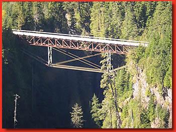 High Bridge Inspection